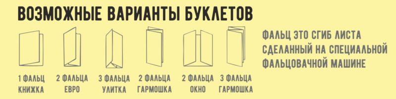 Возможные варианты буклетов
